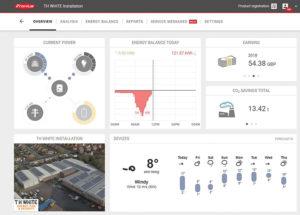 smart solar meter